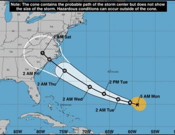 Evacuation for Hurricane Florence